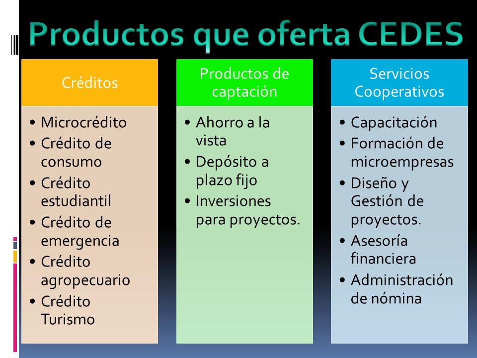 Créditos Microcrédito Crédito de consumo Crédito estudiantil Crédito de emergencia Crédito agropecuario Crédito Turismo Productos de captación Ahorro