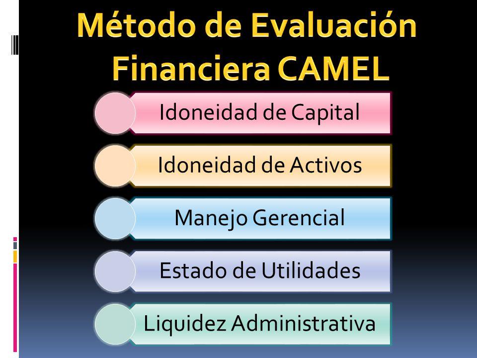 Idoneidad de Capital Idoneidad de Activos Manejo Gerencial Estado de Utilidades Liquidez Administrativa