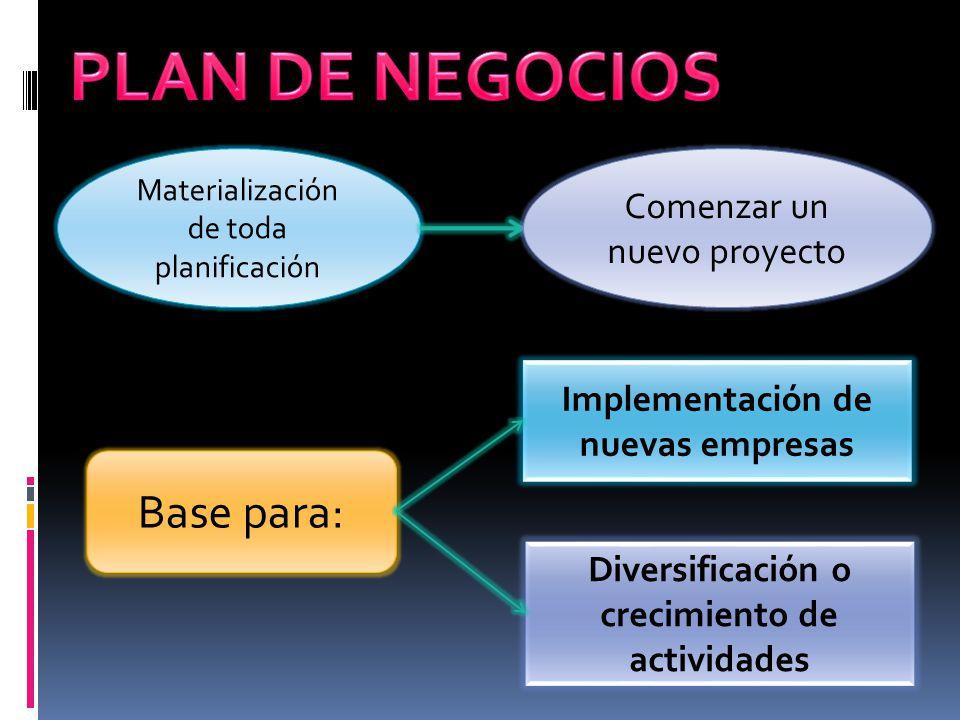 Materialización de toda planificación Comenzar un nuevo proyecto Base para: Implementación de nuevas empresas Diversificación o crecimiento de activid