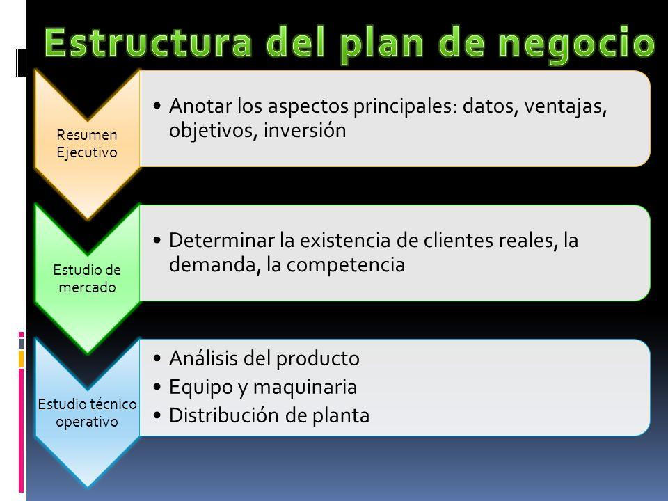 Resumen Ejecutivo Anotar los aspectos principales: datos, ventajas, objetivos, inversión Estudio de mercado Determinar la existencia de clientes reale