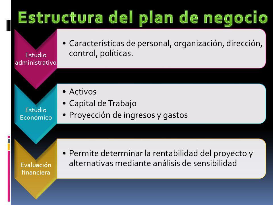Estudio administrativo Características de personal, organización, dirección, control, políticas. Estudio Económico Activos Capital de Trabajo Proyecci