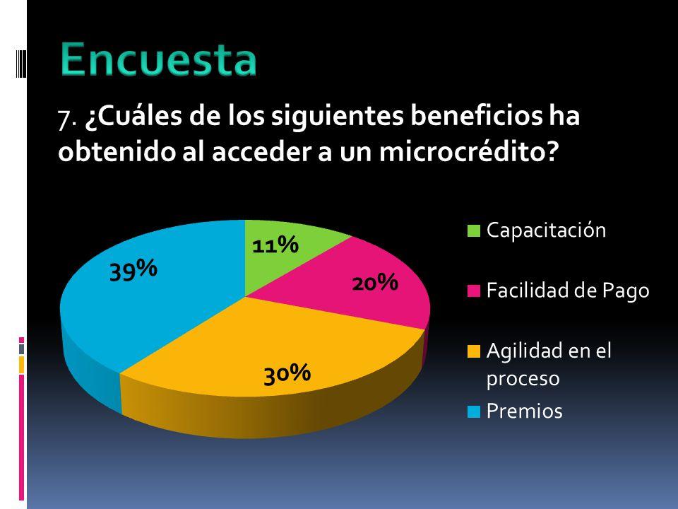 7. ¿Cuáles de los siguientes beneficios ha obtenido al acceder a un microcrédito?