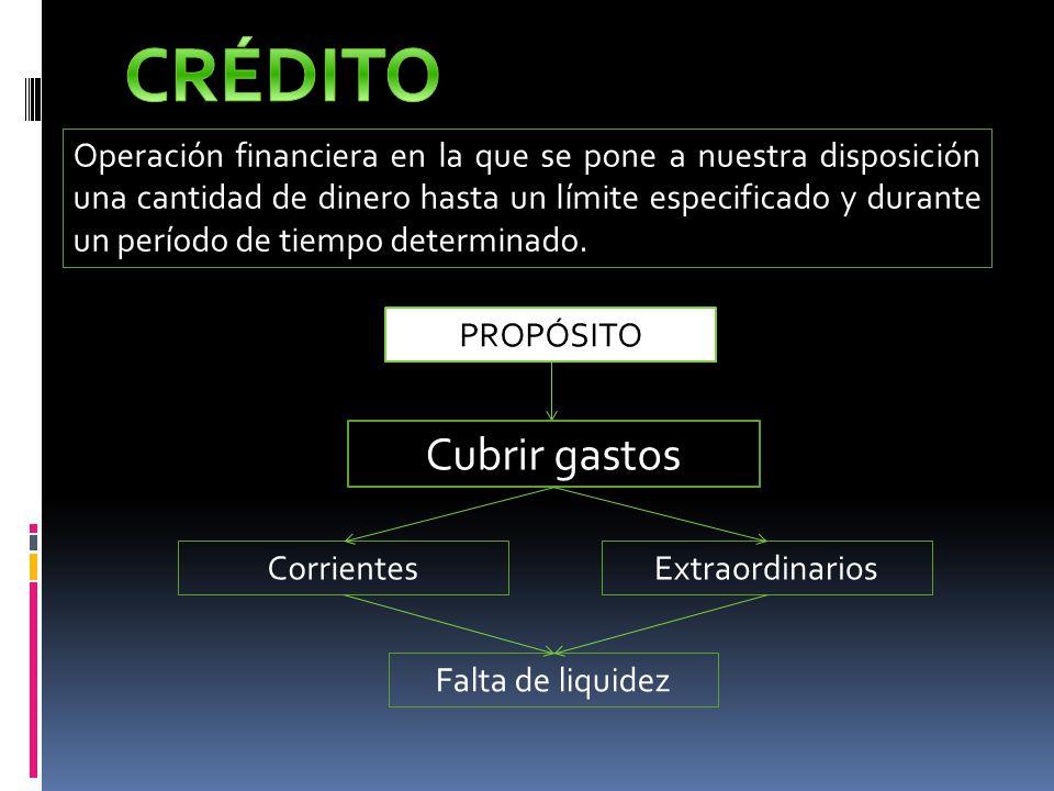 Operación financiera en la que se pone a nuestra disposición una cantidad de dinero hasta un límite especificado y durante un período de tiempo determ