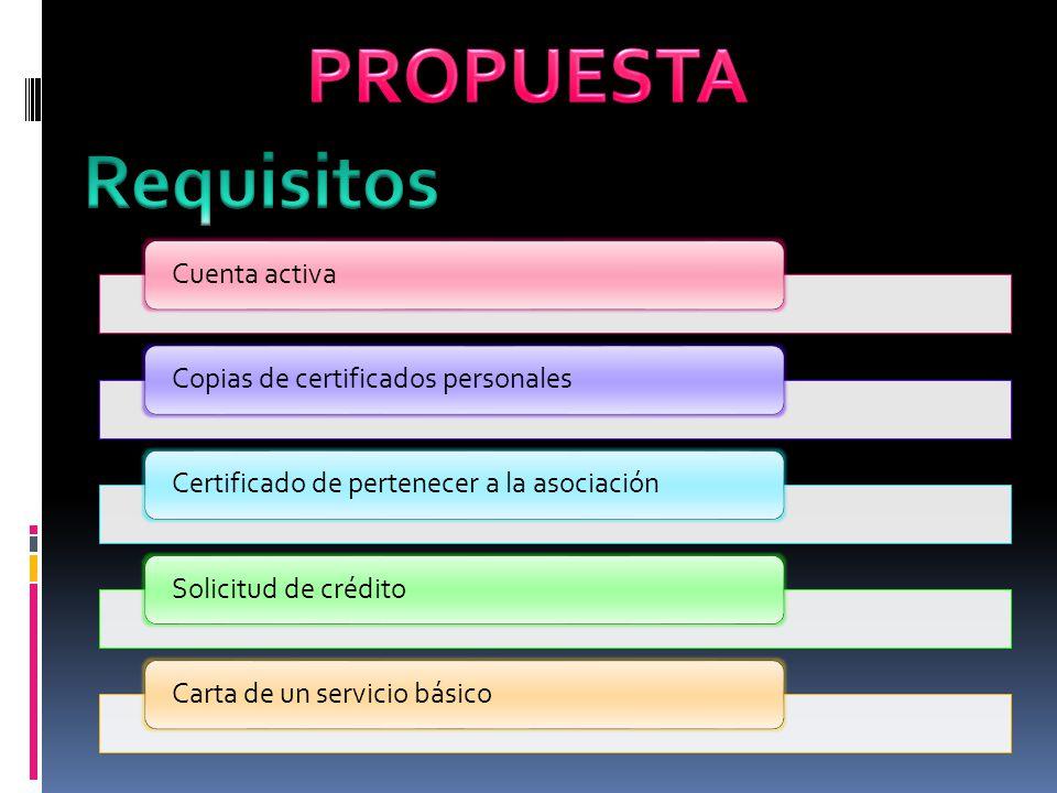 Cuenta activaCopias de certificados personalesCertificado de pertenecer a la asociaciónSolicitud de créditoCarta de un servicio básico
