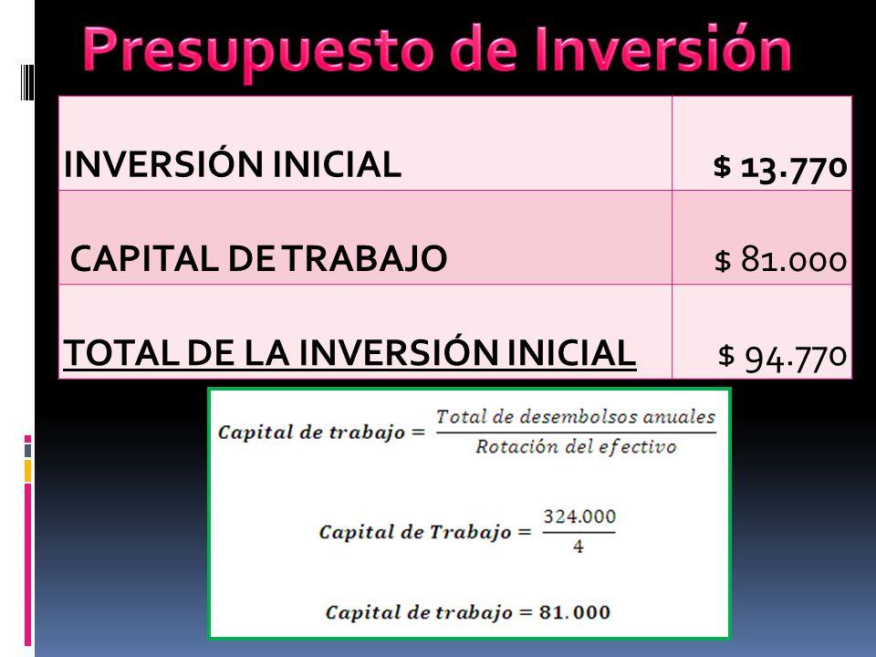 INVERSIÓN INICIAL$ 13.770 CAPITAL DE TRABAJO$ 81.000 TOTAL DE LA INVERSIÓN INICIAL$ 94.770