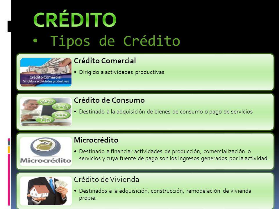Tipos de Crédito Crédito Comercial Dirigido a actividades productivas Crédito de Consumo Destinado a la adquisición de bienes de consumo o pago de ser