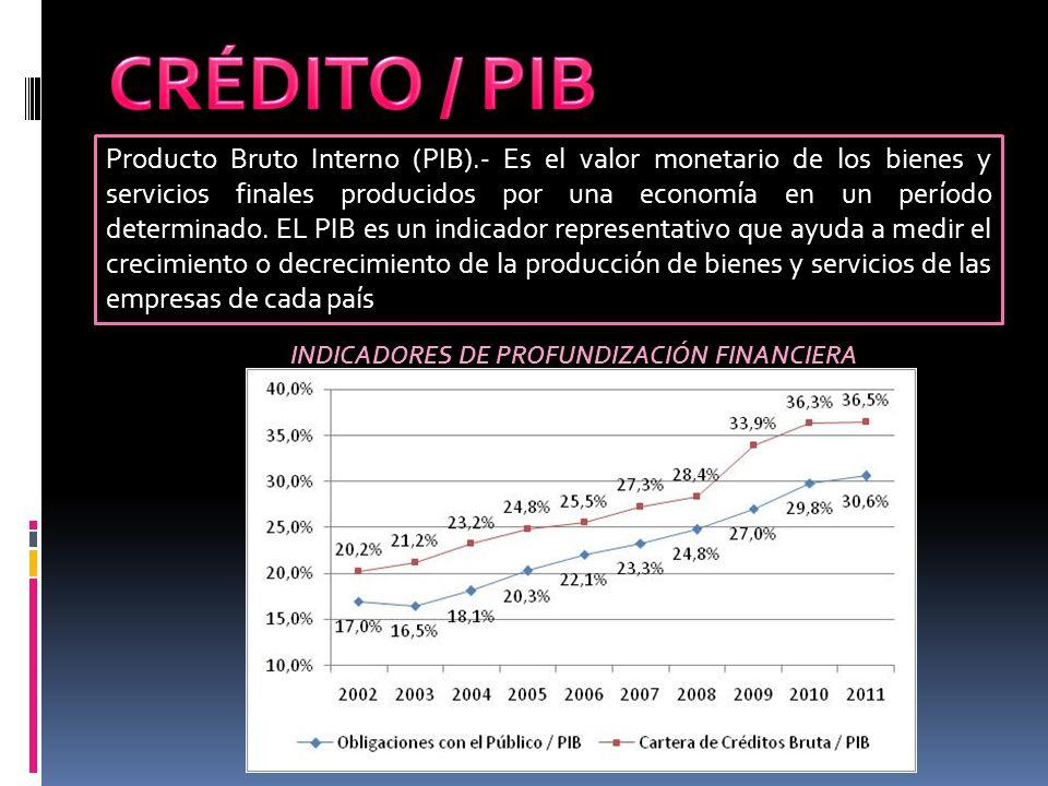Producto Bruto Interno (PIB).- Es el valor monetario de los bienes y servicios finales producidos por una economía en un período determinado. EL PIB e