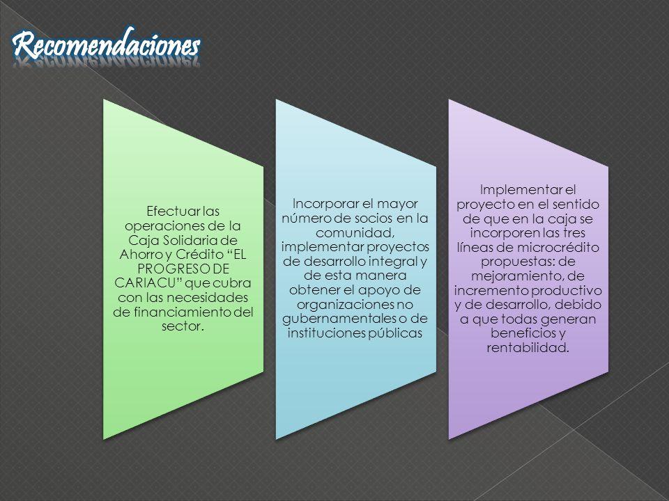 Efectuar las operaciones de la Caja Solidaria de Ahorro y Crédito EL PROGRESO DE CARIACU que cubra con las necesidades de financiamiento del sector. I
