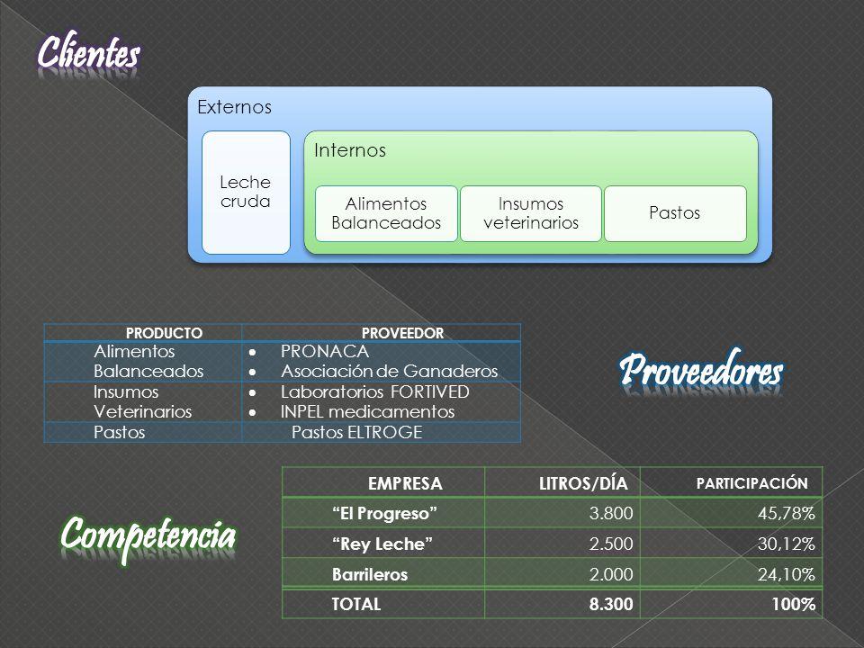 MACROLOCALIZACIÓN La zona de influencia macro de la caja, se encuentra en la provincia de Pichincha, cantón Cayambe.