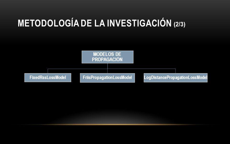 METODOLOGÍA DE LA INVESTIGACIÓN (2/3) MODELOS DE PROPAGACIÓN FixedRssLossModel FriisPropagationLossModel LogDistancePropagationLossModel