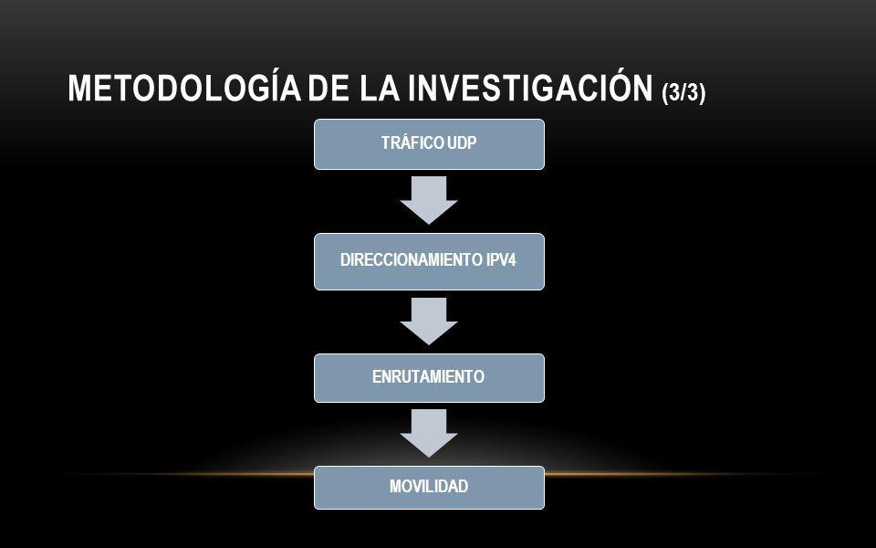 METODOLOGÍA DE LA INVESTIGACIÓN (3/3) TRÁFICO UDP DIRECCIONAMIENTO IPV4 ENRUTAMIENTO MOVILIDAD