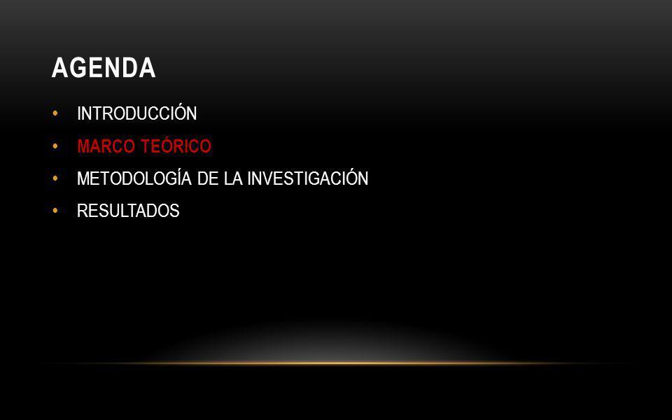 ANÁLISIS DE RESULTADOS (3/13) Escenario Tipo Infraestructura Delay de la Red
