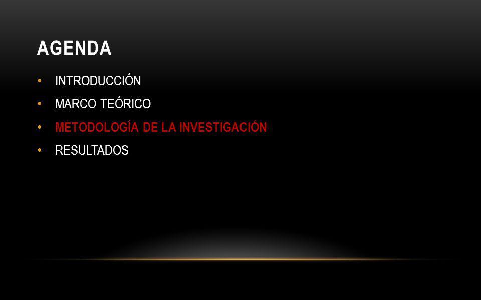 ANÁLISIS DE RESULTADOS (7/13) Escenario Tipo Ad-hoc Delay de la Red
