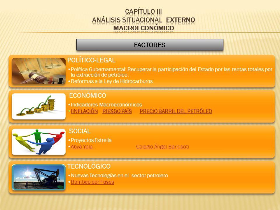 POLÍTICO-LEGAL Política Gubernamental: Recuperar la participación del Estado por las rentas totales por la extracción de petróleo. Reformas a la Ley d