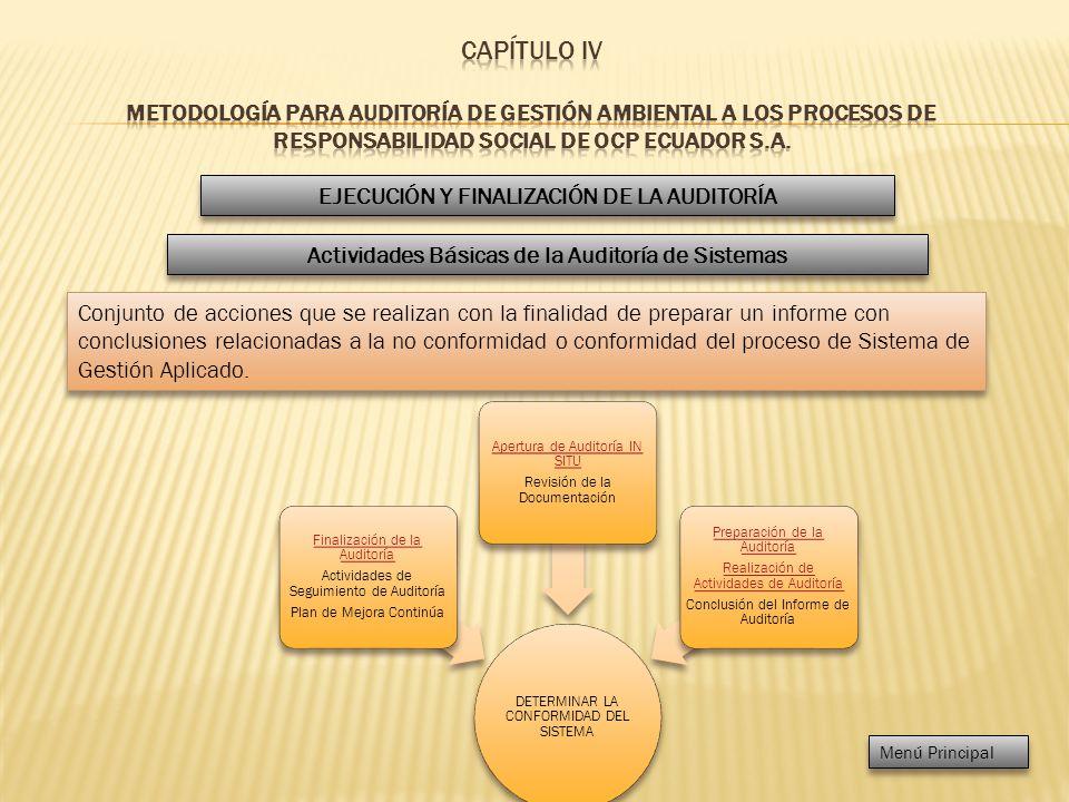 EJECUCIÓN Y FINALIZACIÓN DE LA AUDITORÍA Actividades Básicas de la Auditoría de Sistemas Conjunto de acciones que se realizan con la finalidad de prep
