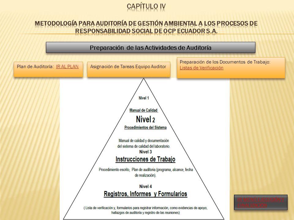 Preparación de las Actividades de Auditoría IR MENÚ EJECUCIÓN Y FINALIZACIÓN IR MENÚ EJECUCIÓN Y FINALIZACIÓN Plan de Auditoría: IR AL PLANIR AL PLAN