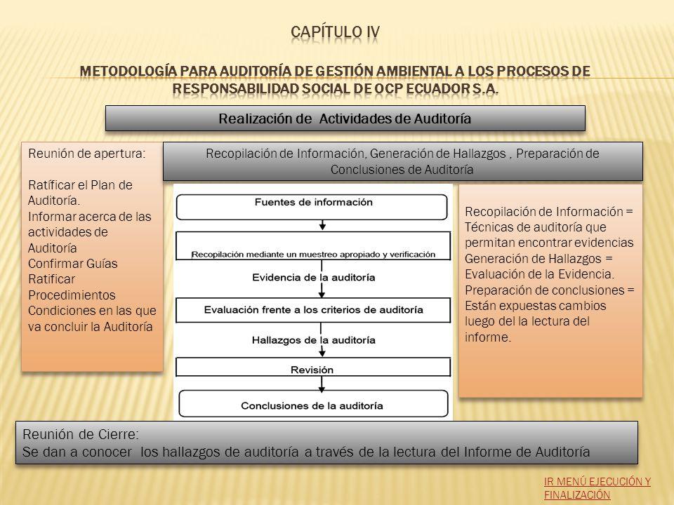 Realización de Actividades de Auditoría Reunión de apertura: Ratíficar el Plan de Auditoría. Informar acerca de las actividades de Auditoría Confirmar