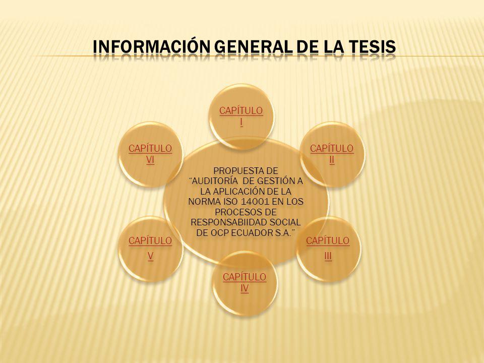 PROPUESTA DE AUDITORÍA DE GESTIÓN A LA APLICACIÓN DE LA NORMA ISO 14001 EN LOS PROCESOS DE RESPONSABIIDAD SOCIAL DE OCP ECUADOR S.A. CAPÍTULO I CAPÍTU
