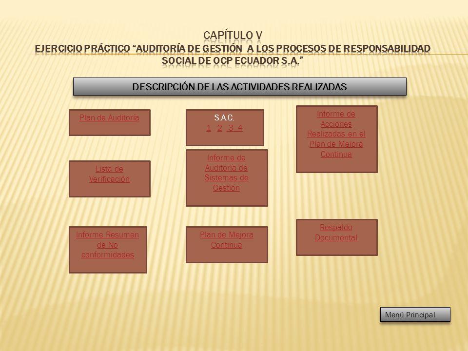 DESCRIPCIÓN DE LAS ACTIVIDADES REALIZADAS Menú Principal Plan de Auditoría Informe Resumen de No conformidades Lista de Verificación S.A.C. 11 2 3 42