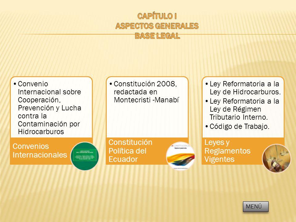 Convenio Internacional sobre Cooperación, Prevención y Lucha contra la Contaminación por Hidrocarburos Convenios Internacionales Constitución 2008, re