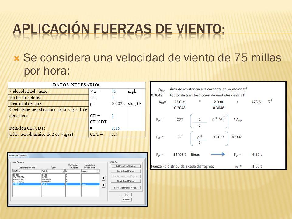 Se considera una velocidad de viento de 75 millas por hora: DATOS NECESARIOS Velocidad del viento :Vu =75mph Factor de solidez :f =1 Densidad del aire