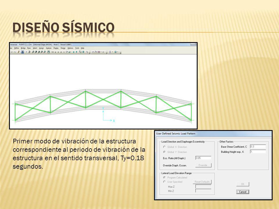 Primer modo de vibración de la estructura correspondiente al periodo de vibración de la estructura en el sentido transversal, Ty=0.18 segundos.