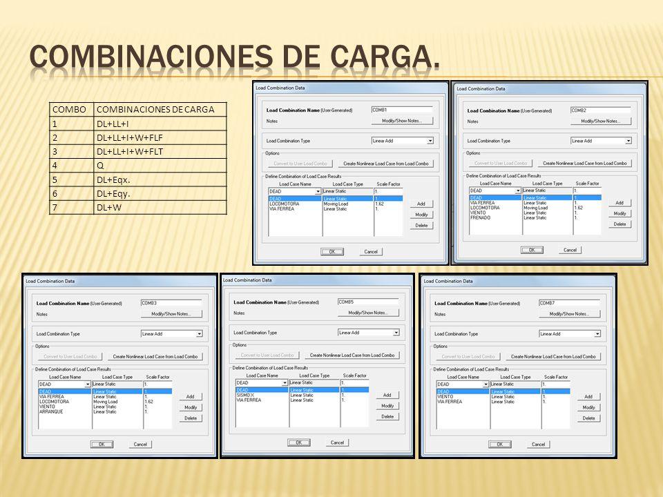 COMBOCOMBINACIONES DE CARGA 1DL+LL+I 2DL+LL+I+W+FLF 3DL+LL+I+W+FLT 4Q 5DL+Eqx. 6DL+Eqy. 7DL+W