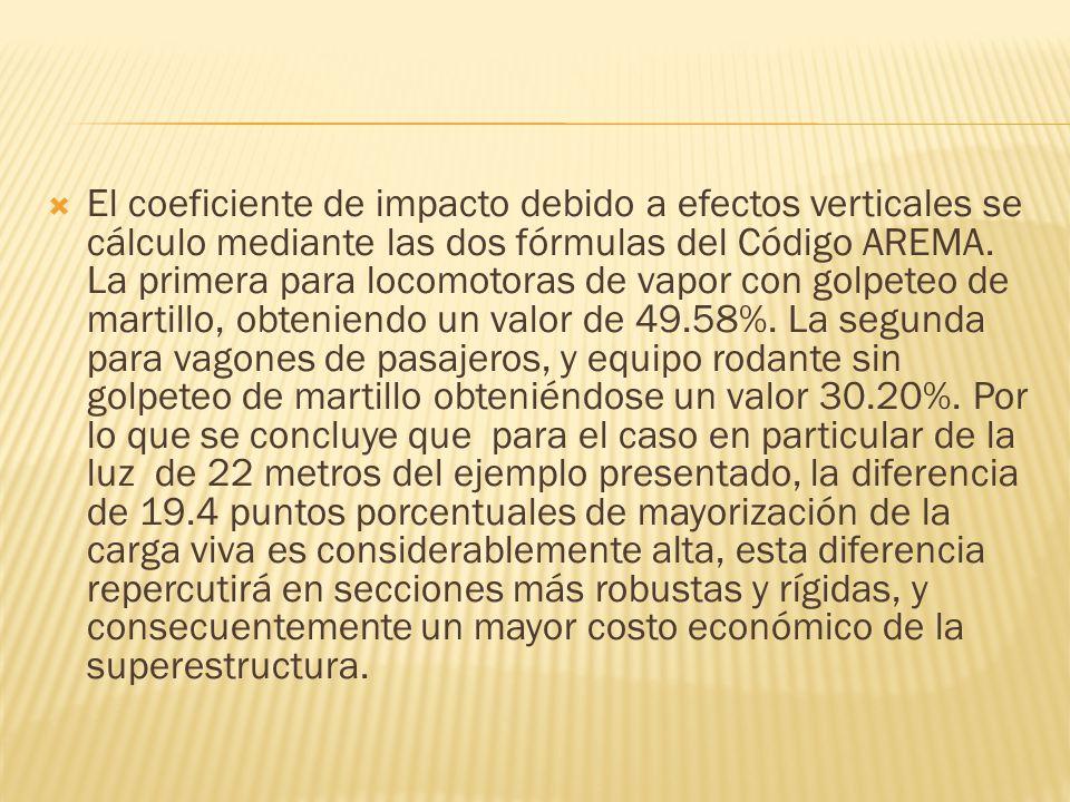 El coeficiente de impacto debido a efectos verticales se cálculo mediante las dos fórmulas del Código AREMA. La primera para locomotoras de vapor con