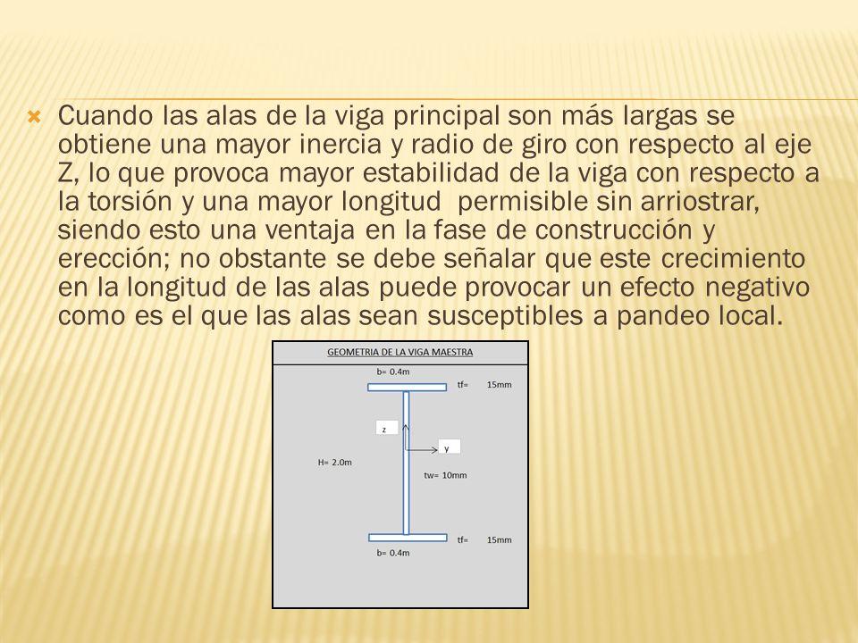 Cuando las alas de la viga principal son más largas se obtiene una mayor inercia y radio de giro con respecto al eje Z, lo que provoca mayor estabilid