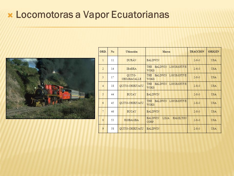 Locomotoras a Vapor Ecuatorianas ORD.NoUbicaciónMarcaTRACCIONORIGEN 111DURÁNBALDWIN2-6-0USA 214IBARRA THE BALDWIN LOCOMOTIVE WOKS 2-6-0USA 317 QUITO- CHIMBACALLE THE BALDWIN LOCOMOTIVE WOKS 2-8-0USA 418QUITO-CHIRIYACU THE BALDWIN LOCOMOTIVE WOKS 2-8-0USA 544BUCAYBALDWIN2-8-0USA 645QUITO-CHIRIYACU THE BALDWIN LOCOMOTIVE WOKS 2-8-0USA 746BUCAYBALDWIN2-8-0USA 853RIOBAMBA BALDWIN LIMA HAMILTON CORP.