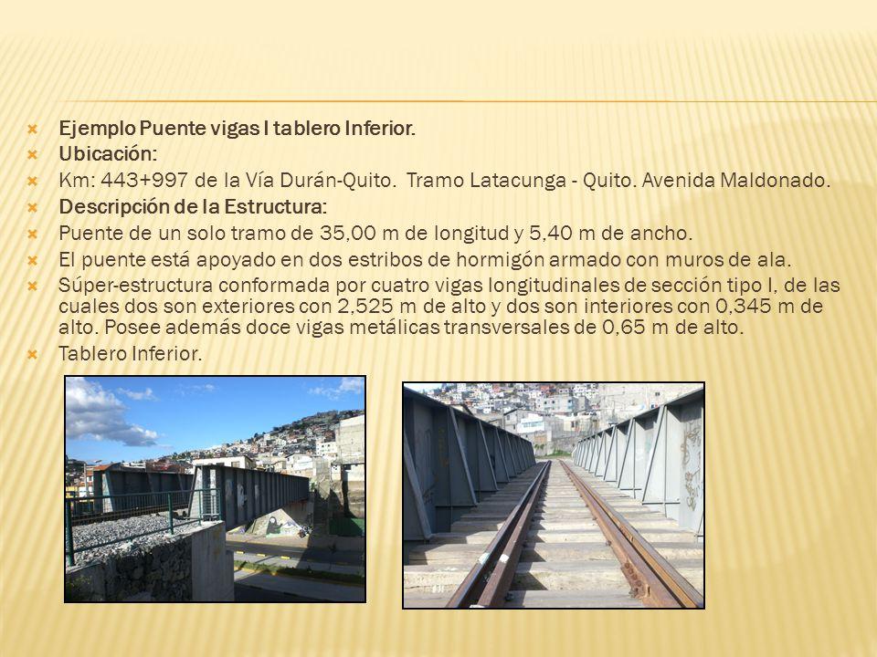 Ejemplo Puente vigas I tablero Inferior. Ubicación: Km: 443+997 de la Vía Durán-Quito. Tramo Latacunga - Quito. Avenida Maldonado. Descripción de la E