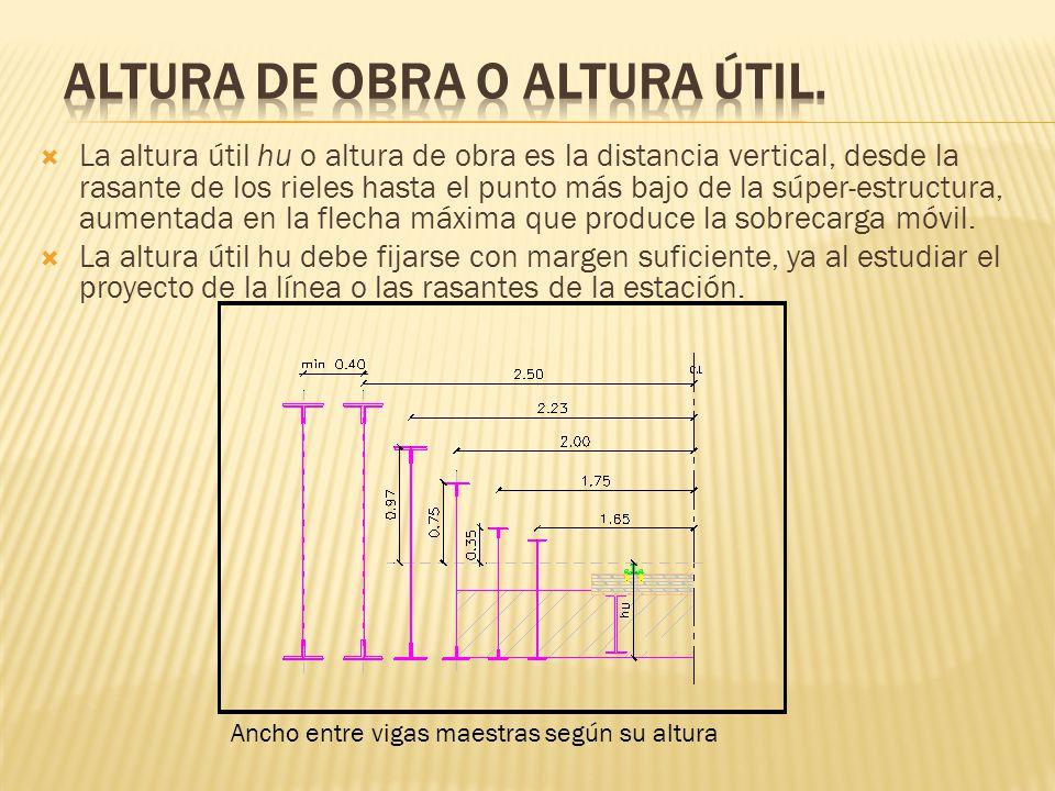 La altura útil hu o altura de obra es la distancia vertical, desde la rasante de los rieles hasta el punto más bajo de la súper-estructura, aumentada