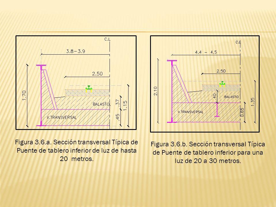 Figura 3.6.a. Sección transversal Típica de Puente de tablero inferior de luz de hasta 20 metros. Figura 3.6.b. Sección transversal Típica de Puente d