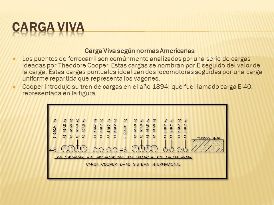 Carga Viva según normas Americanas Los puentes de ferrocarril son comúnmente analizados por una serie de cargas ideadas por Theodore Cooper. Estas car