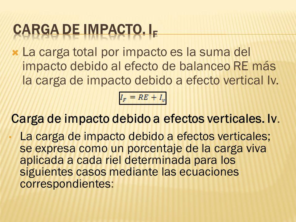 La carga total por impacto es la suma del impacto debido al efecto de balanceo RE más la carga de impacto debido a efecto vertical Iv. Carga de impact