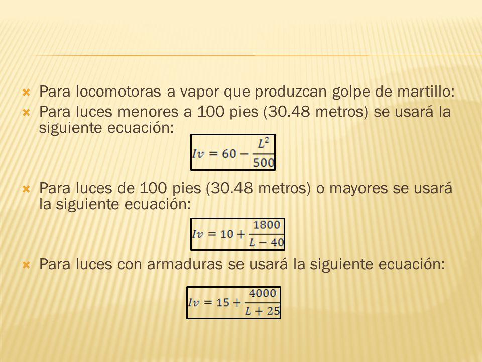 Para locomotoras a vapor que produzcan golpe de martillo: Para luces menores a 100 pies (30.48 metros) se usará la siguiente ecuación: Para luces de 1