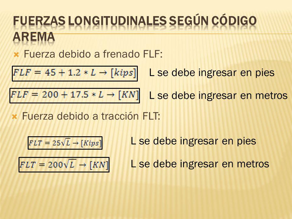 Fuerza debido a frenado FLF: L se debe ingresar en pies L se debe ingresar en metros Fuerza debido a tracción FLT: L se debe ingresar en pies L se deb