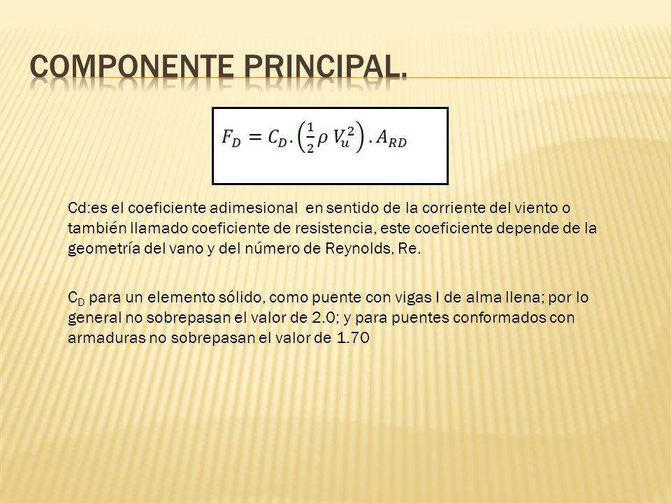 Cd:es el coeficiente adimesional en sentido de la corriente del viento o también llamado coeficiente de resistencia, este coeficiente depende de la ge