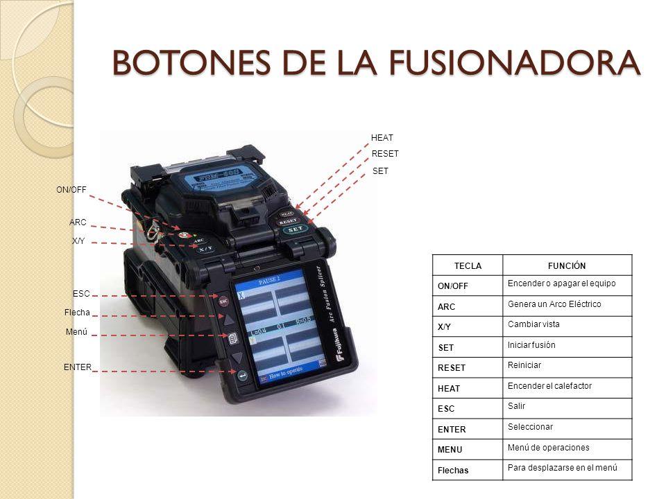 BOTONES DE LA FUSIONADORA TECLAFUNCIÓN ON/OFF Encender o apagar el equipo ARC Genera un Arco Eléctrico X/Y Cambiar vista SET Iniciar fusión RESET Rein