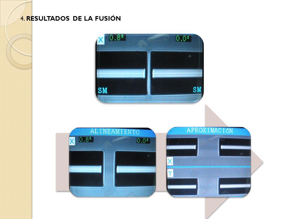 4. RESULTADOS DE LA FUSIÓN