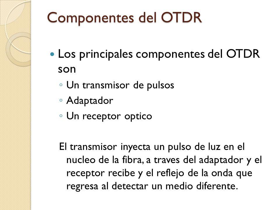 Componentes del OTDR Los principales componentes del OTDR son Un transmisor de pulsos Adaptador Un receptor optico El transmisor inyecta un pulso de l