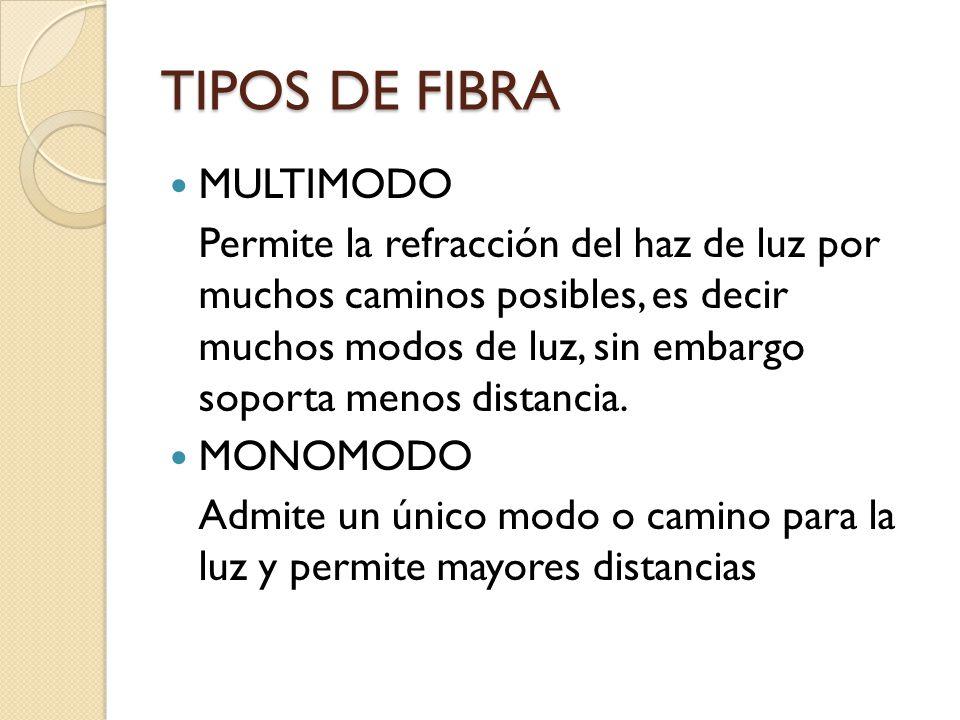 TIPOS DE FIBRA MULTIMODO Permite la refracción del haz de luz por muchos caminos posibles, es decir muchos modos de luz, sin embargo soporta menos dis