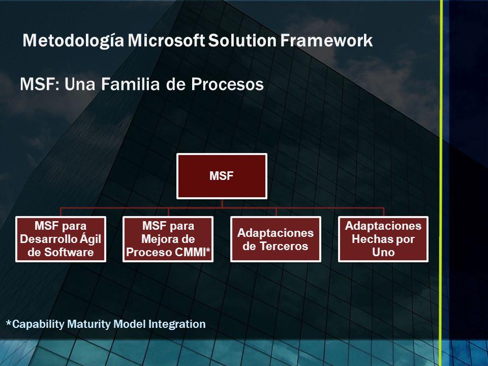 MSF Agile Un Proceso Agil de Desarrollo de Software Un proceso disciplinado de desarrollo de software Una Marco de Trabajo para implementar procesos propios de desarrollo de software (Extensibilidad)