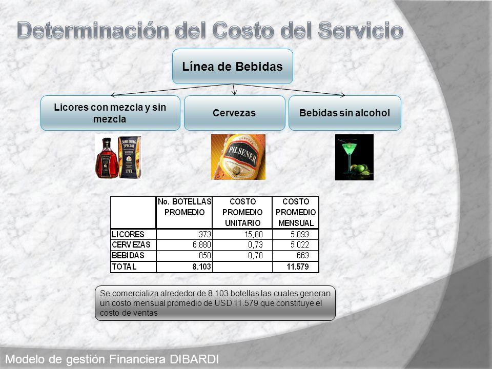 Licores con mezcla y sin mezcla CervezasBebidas sin alcohol Línea de Bebidas Se comercializa alrededor de 8.103 botellas las cuales generan un costo m
