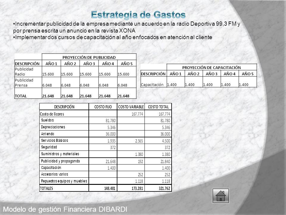Incrementar publicidad de la empresa mediante un acuerdo en la radio Deportiva 99,3 FM y por prensa escrita un anuncio en la revista XONA Implementar