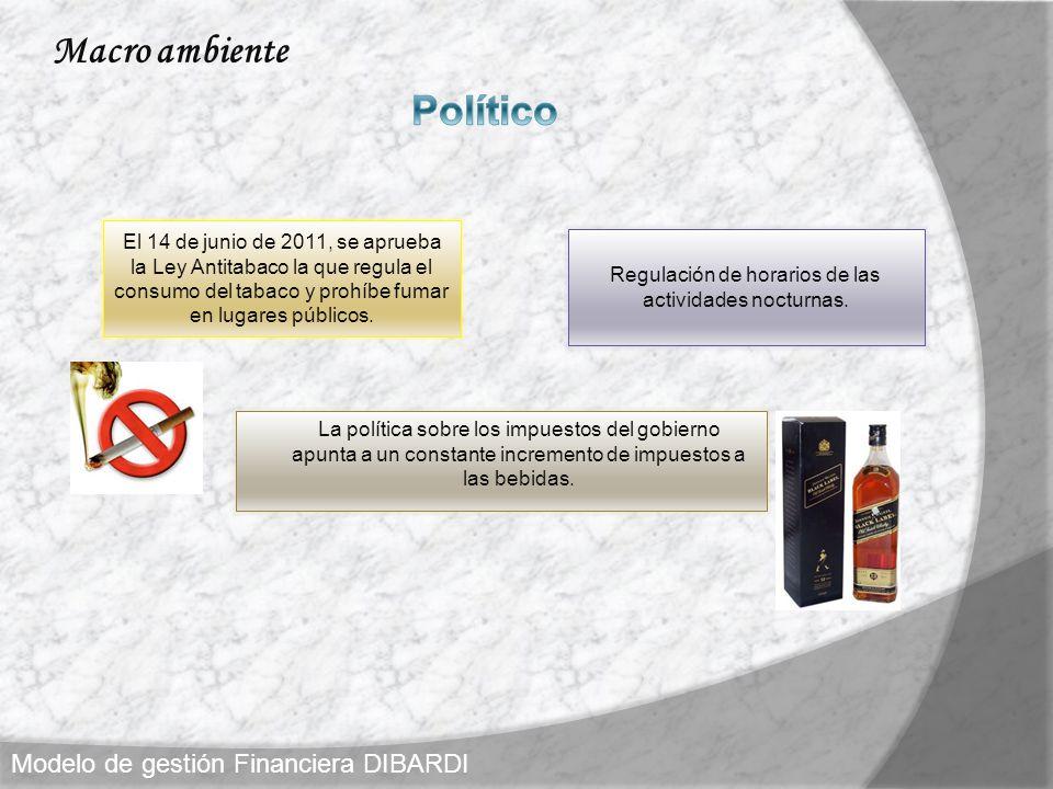 El 14 de junio de 2011, se aprueba la Ley Antitabaco la que regula el consumo del tabaco y prohíbe fumar en lugares públicos. Regulación de horarios d