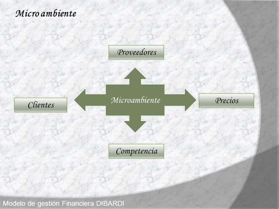 Microambiente Proveedores Clientes Precios Competencia Micro ambiente Modelo de gestión Financiera DIBARDI