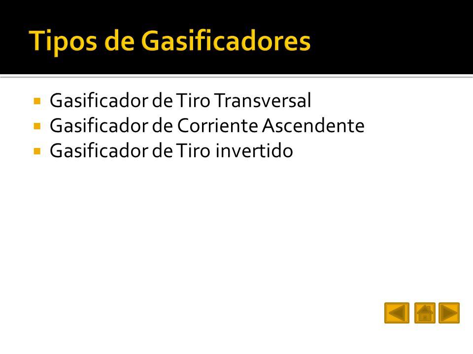 Gasificador de Tiro Transversal Gasificador de Corriente Ascendente Gasificador de Tiro invertido