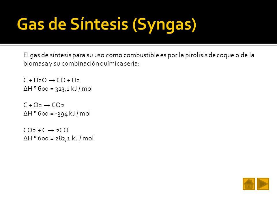 El gas de síntesis para su uso como combustible es por la pirolisis de coque o de la biomasa y su combinación química seria: C + H2O CO + H2 ΔH ° 600 = 323,1 kJ / mol C + O2 CO2 ΔH ° 600 = -394 kJ / mol CO2 + C 2CO ΔH ° 600 = 282,1 kJ / mol