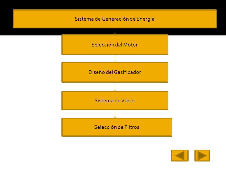 Sistema de Generación de Energía Selección del Motor Diseño del Gasificador Sistema de Vacío Selección de Filtros